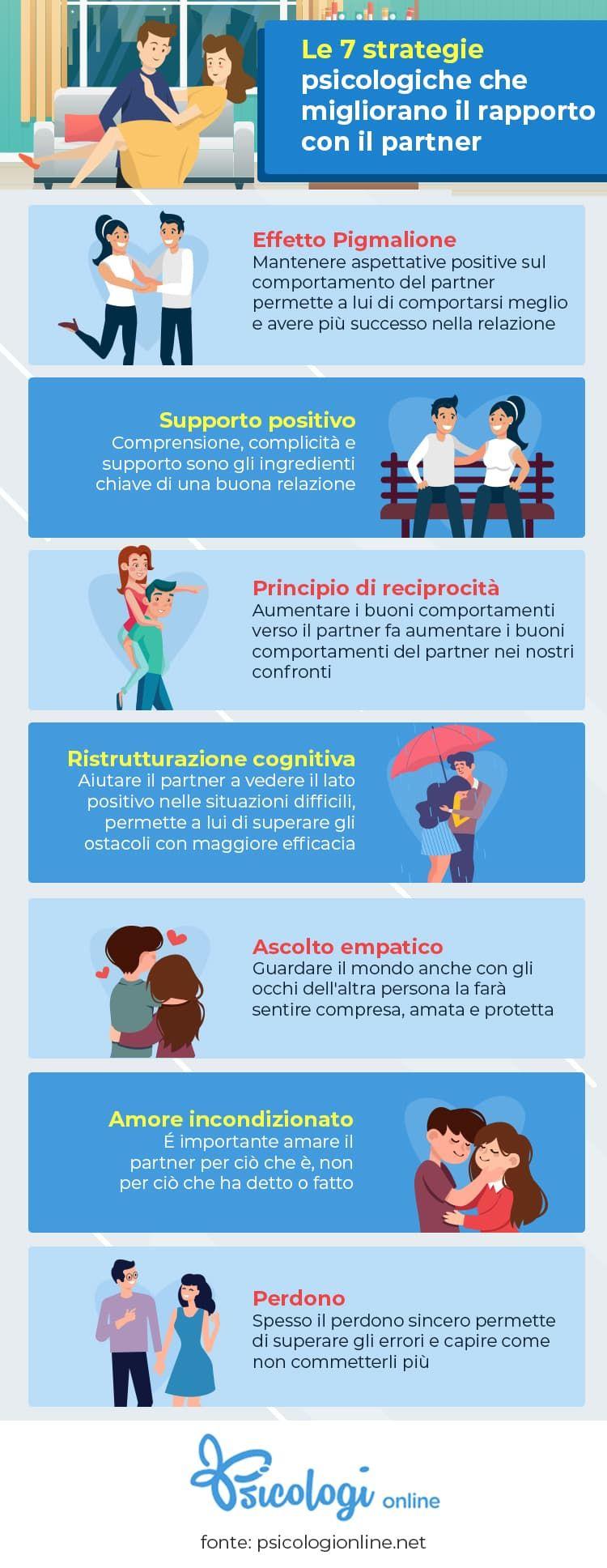 INFOGRAFICA - Le 7 Strategie psicologiche per la coppia